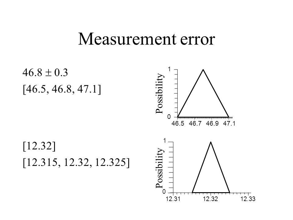 Measurement error 46.8  0.3 [46.5, 46.8, 47.1] [12.32]